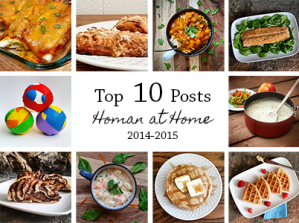 Ten Most Popular Posts from our First Year!